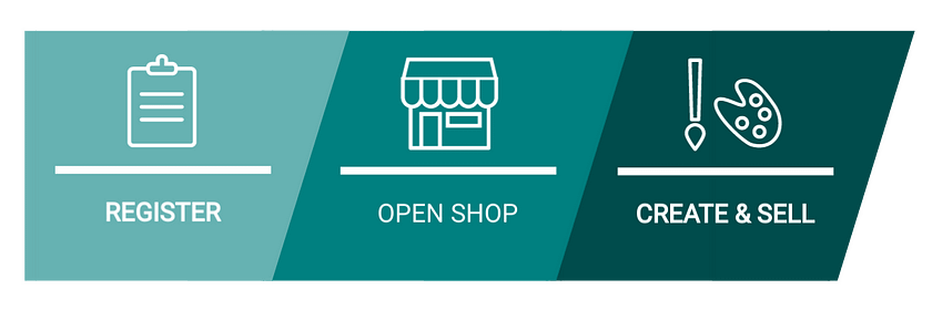 Register Open Shop Create & Sell